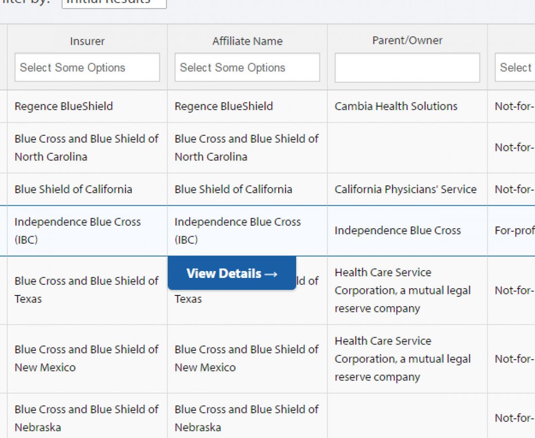 The AIS Guide to Blue Cross and Blue Shield Plans | AIS