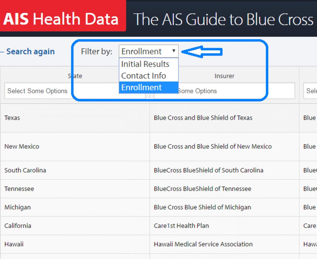 Blue Cross Blue Shield of Michigan HIPAA Transaction ...